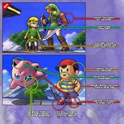 Rumor de Jigglypuff y Ness demostración SSB4 (3DS).jpg