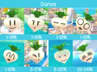 Verduras de Peach SSB4 (Wii U).png